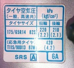 空気圧の目安