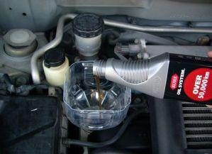 ガソリン添加剤 使い方